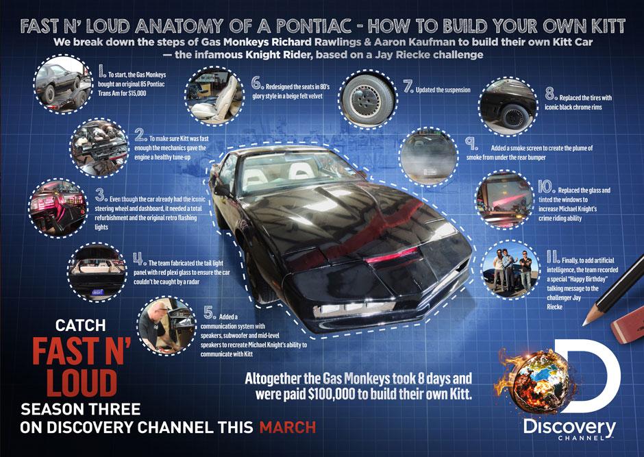 info-cars01